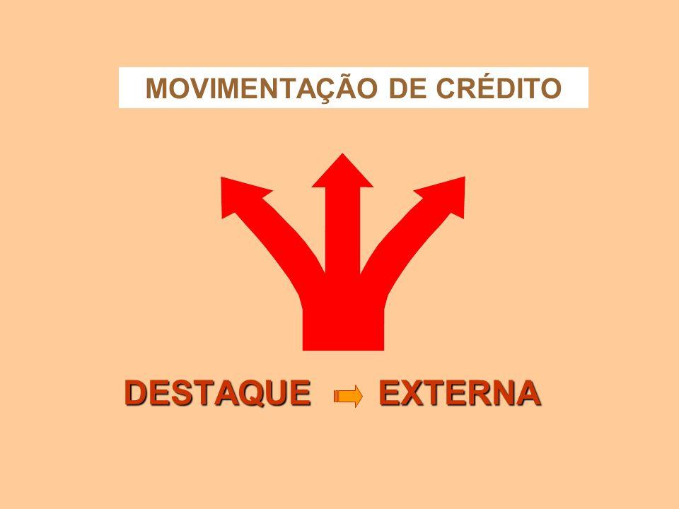 MOVIMENTAÇÃO DE CRÉDITO PROVISÃO INTERNA