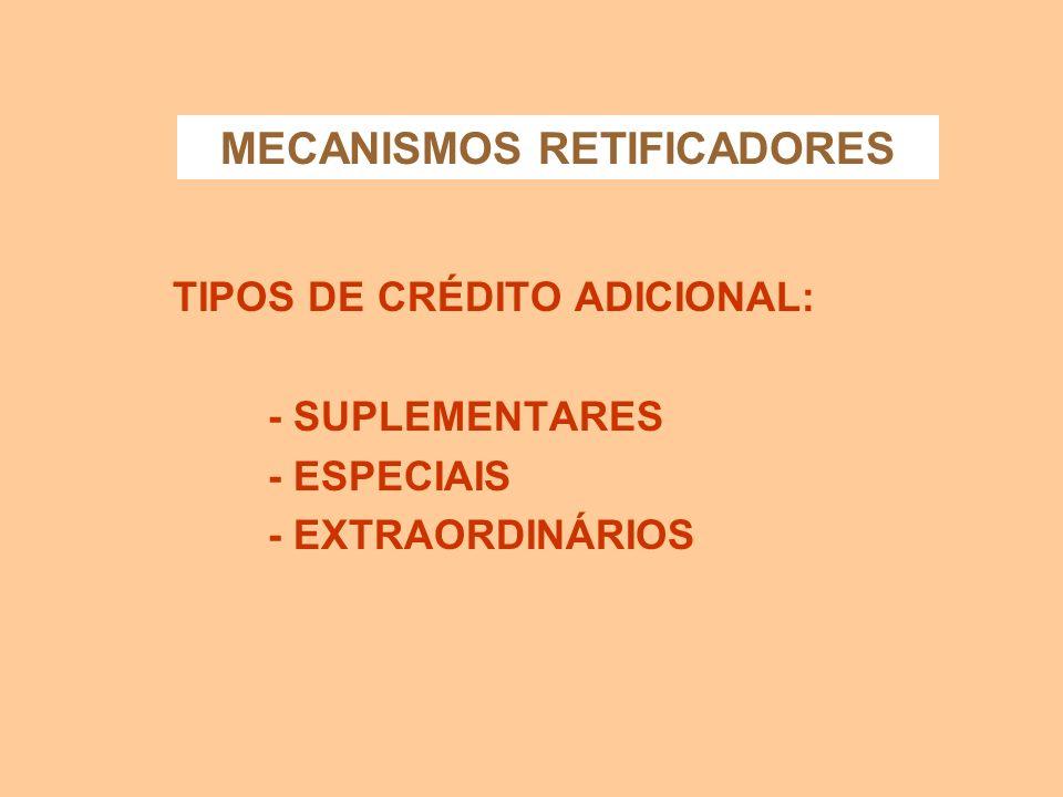 MECANISMOS RETIFICADORES DO ORÇAMENTO CRÉDITOS ADICIONAIS Autorizações de despesas públicas não computadas ou insuficientemente dotadas na Lei do Orça