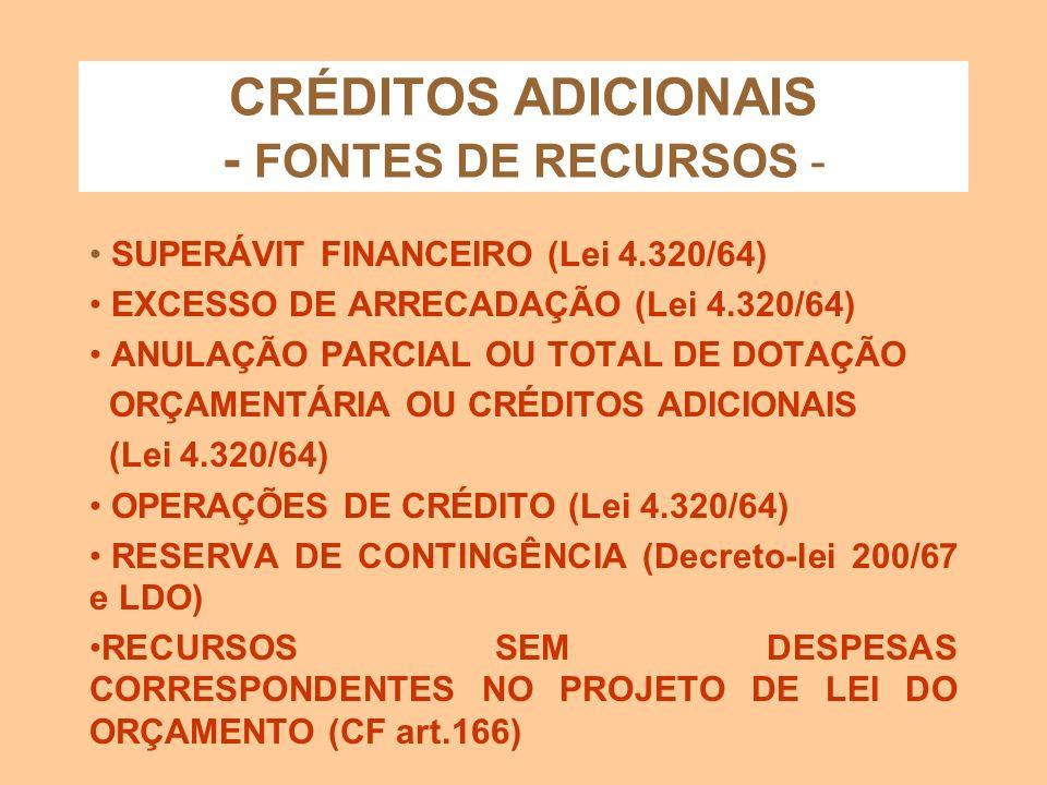 CRÉDITOS ADICIONAIS Constituição Federal - art.167 e LDO É vedada a abertura de crédito suplementar ou especial sem autorização legislativa e sem recu