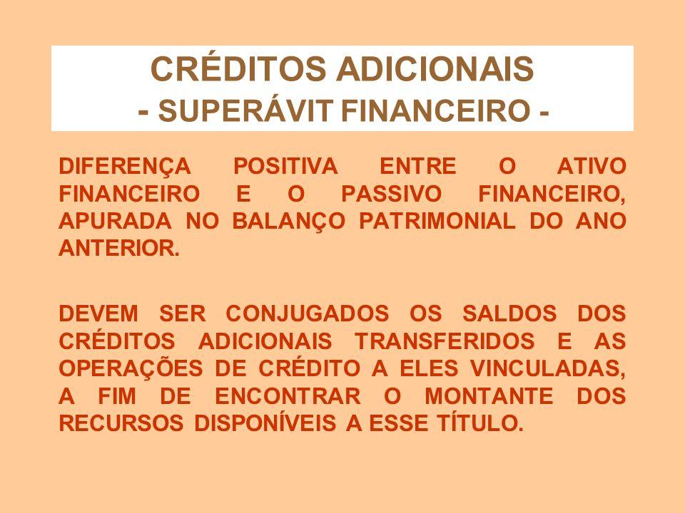 CRÉDITOS ADICIONAIS - FONTES DE RECURSOS - SUPERÁVIT FINANCEIRO (Lei 4.320/64) EXCESSO DE ARRECADAÇÃO (Lei 4.320/64) ANULAÇÃO PARCIAL OU TOTAL DE DOTA