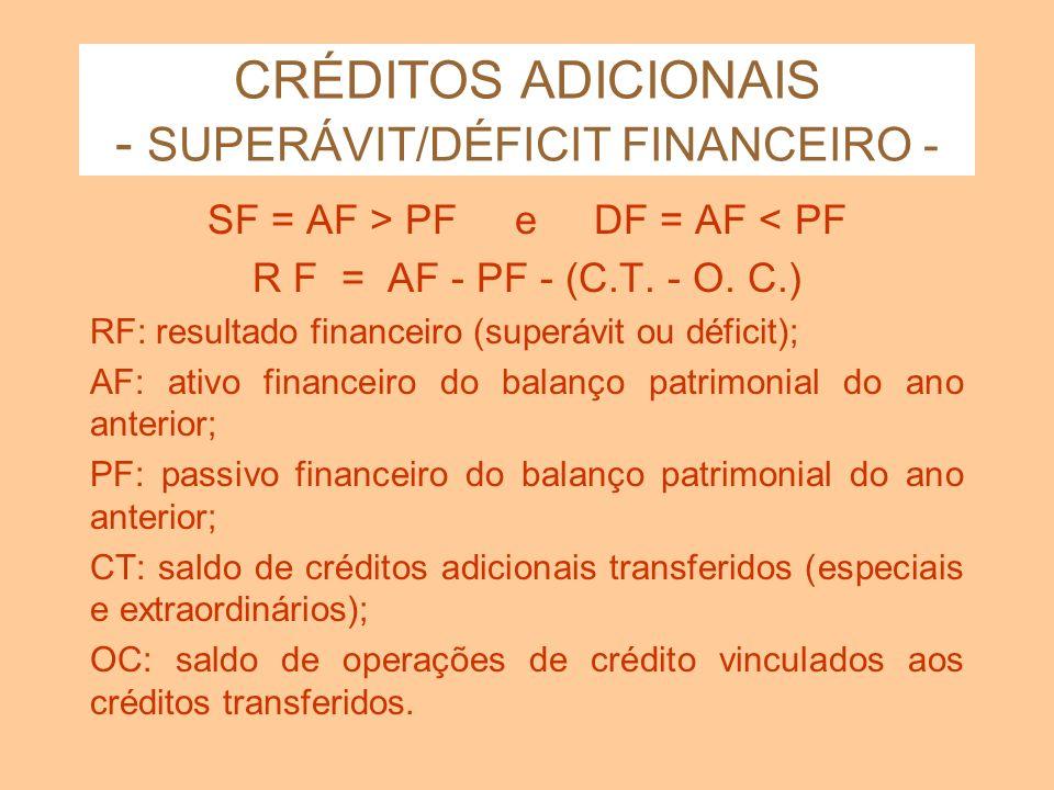 CRÉDITOS ADICIONAIS - SUPERÁVIT FINANCEIRO - DIFERENÇA POSITIVA ENTRE O ATIVO FINANCEIRO E O PASSIVO FINANCEIRO, APURADA NO BALANÇO PATRIMONIAL DO ANO