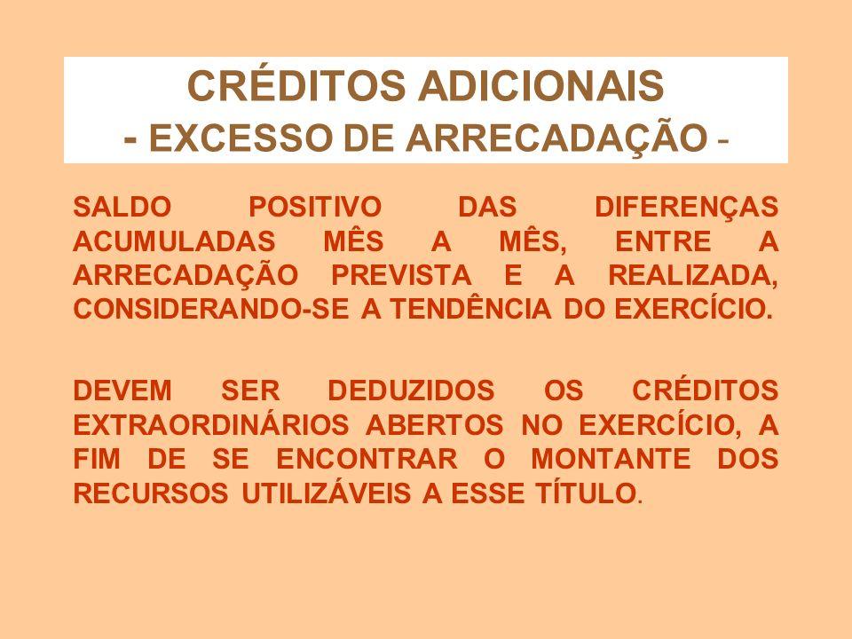 CRÉDITOS ADICIONAIS - SUPERÁVIT/DÉFICIT FINANCEIRO - SF = AF > PF e DF = AF < PF R F = AF - PF - (C.T. - O. C.) RF: resultado financeiro (superávit ou