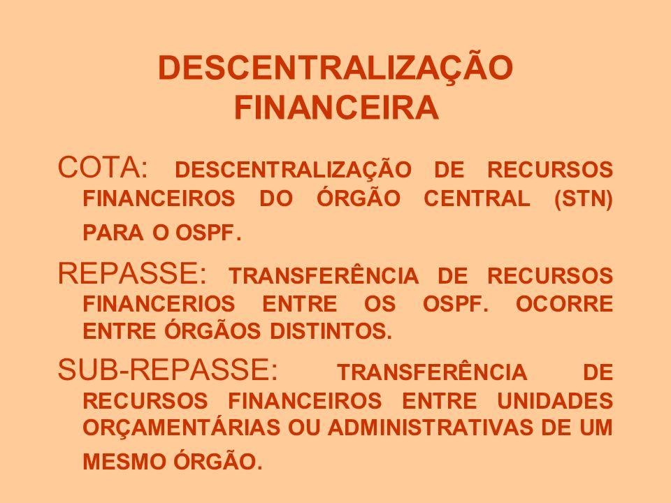 PROGRAMAÇÃO FINANCEIRA Conjunto de atividades que visam ajustar o ritmo de execução do orçamento programa ao fluxo provável de recursos financeiros, a