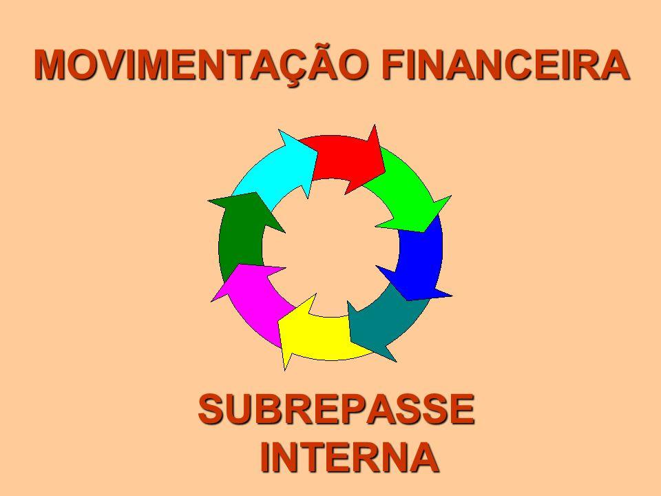 MOVIMENTAÇÃO FINANCEIRA REPASSE EXTERNA