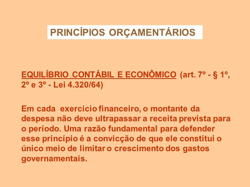 PRINCÍPIOS ORÇAMENTÁRIOS PUBLICIDADE (CF art. 37 - caput) O conteúdo orçamentário deve ser divulgado (publicado) por meio dos veículos oficiais de com