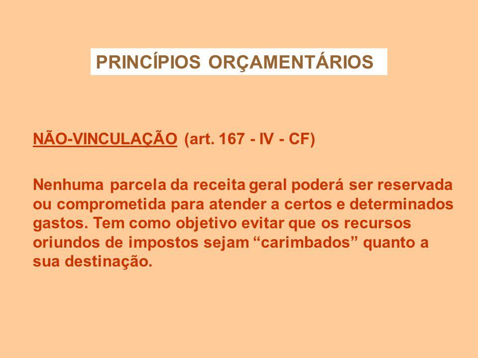 PRINCÍPIOS ORÇAMENTÁRIOS EQUILÍBRIO CONTÁBIL E ECONÔMICO (art. 7º - § 1º, 2º e 3º - Lei 4.320/64) Em cada exercício financeiro, o montante da despesa