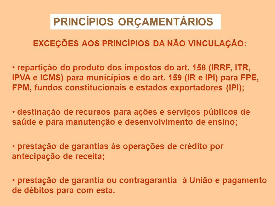 PRINCÍPIOS ORÇAMENTÁRIOS NÃO-VINCULAÇÃO (art. 167 - IV - CF) Nenhuma parcela da receita geral poderá ser reservada ou comprometida para atender a cert
