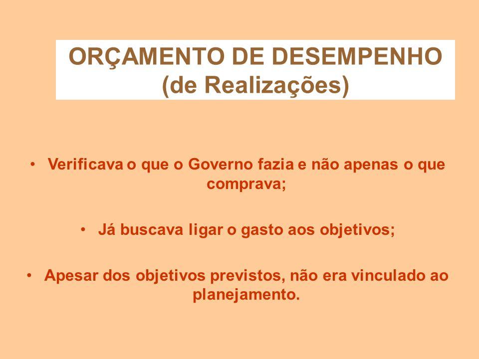 ORÇAMENTO CLÁSSICO (Tradicional) Caracterizava-se por ser um documento apenas de previsão de receita e autorização de despesa; Carecia de planejamento