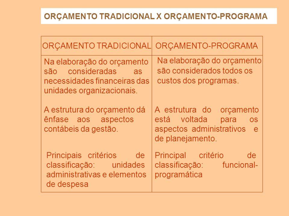ORÇAMENTO TRADICIONAL X ORÇAMENTO-PROGRAMA orçamento tradicional ORÇAMENTO TRADICIONALORÇAMENTO-PROGRAMA Inexistem sistemas de acompanhamento e mediçã
