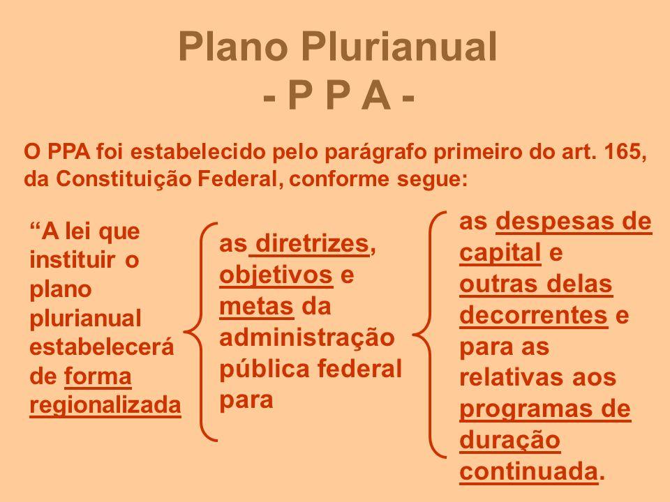 INSTRUMENTOS ALOCATIVOS Plano Plurianual Diretrizes Orçamentárias Orçamentos Anuais