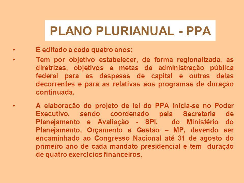 Plano Plurianual - P P A - O PPA foi estabelecido pelo parágrafo primeiro do art. 165, da Constituição Federal, conforme segue: A lei que instituir o