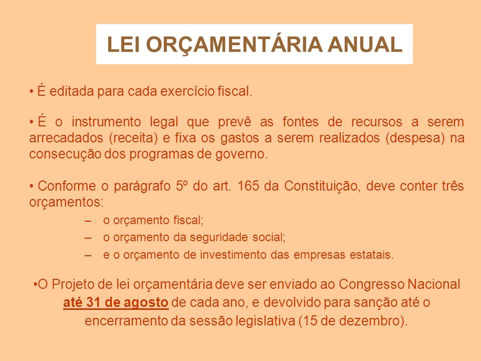 LEI DE DIRETRIZES ORÇAMENTÁRIAS Compreende as metas e prioridades da Administração Pública Federal, incluindo as despesas de capital para o exercício