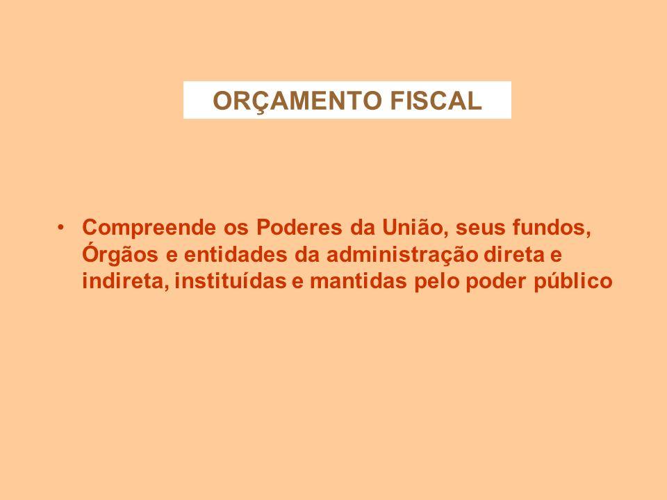 LEI ORÇAMENTÁRIA ANUAL É editada para cada exercício fiscal. É o instrumento legal que prevê as fontes de recursos a serem arrecadados (receita) e fix