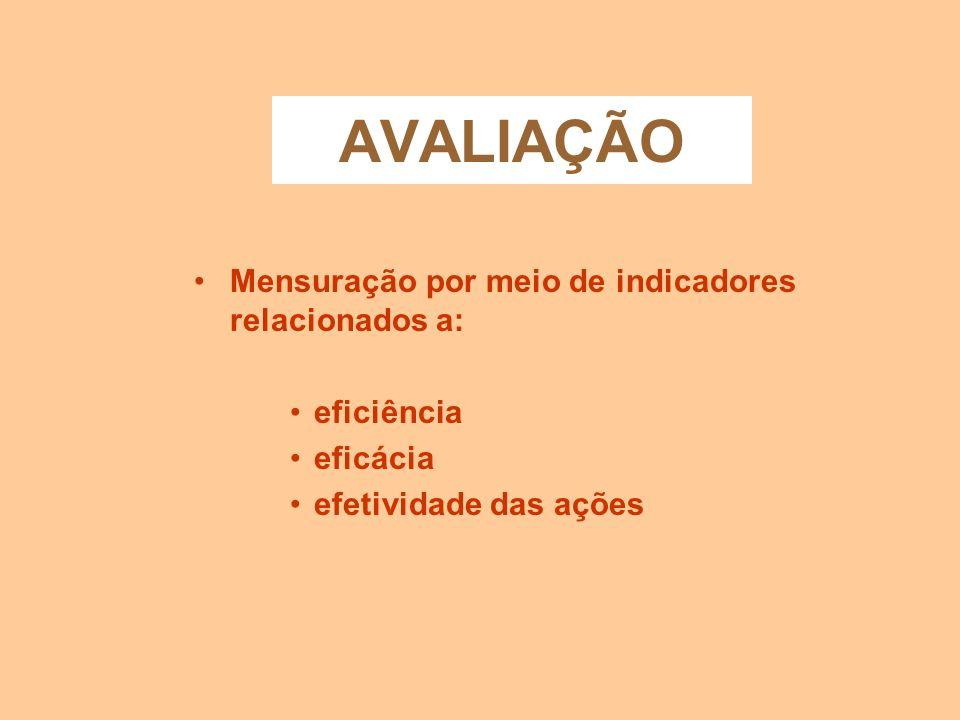 PRINCÍPIOS ORÇAMENTÁRIOS NÃO-VINCULAÇÃO (art.