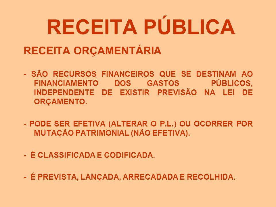 RECEITA PÚBLICA RECEITA ORÇAMENTÁRIA x RECEITA EXTRA-ORÇAMENTÁRIA