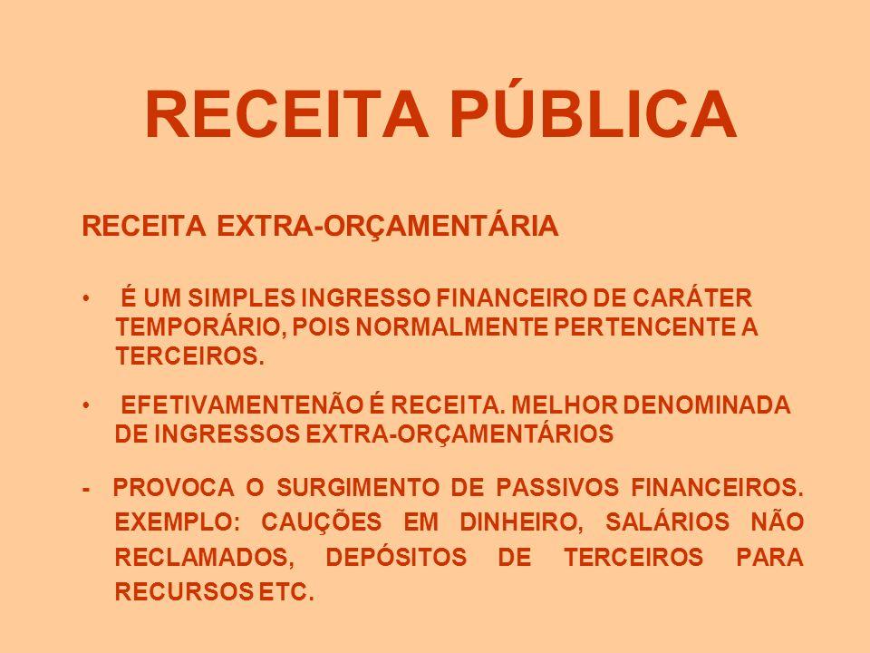 RECEITA PÚBLICA RECEITA ORÇAMENTÁRIA - SÃO RECURSOS FINANCEIROS QUE SE DESTINAM AO FINANCIAMENTO DOS GASTOS PÚBLICOS, INDEPENDENTE DE EXISTIR PREVISÃO