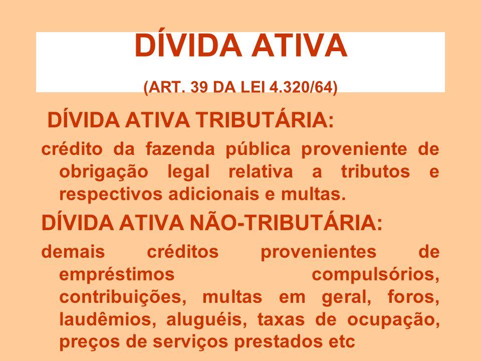 DÍVIDA ATIVA (ART. 39 DA LEI 4.320/64) - CRÉDITOS DA FAZENDA PÚBLICA DE NATUREZA TRIBUTÁRIA E NÃO TRIBUTÁRIA EXIGÍVEIS PELO TRANSCURSO DO PRAZO PARA P