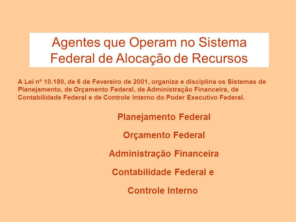 PRINCÍPIOS ORÇAMENTÁRIOS EXCEÇÕES AOS PRINCÍPIOS DA NÃO VINCULAÇÃO: repartição do produto dos impostos do art.
