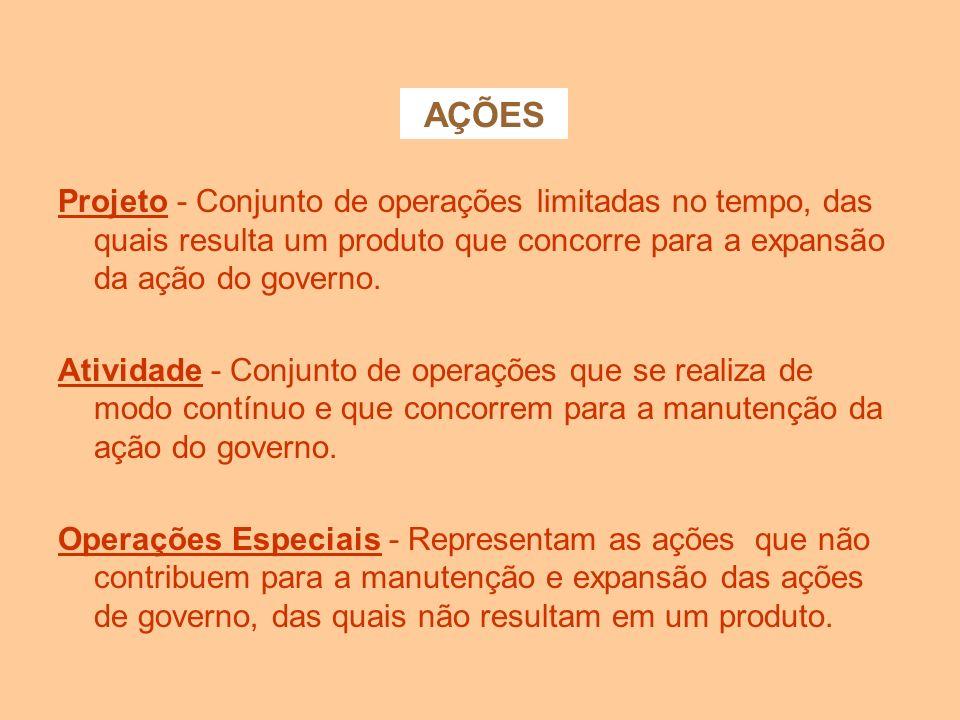 TIPOS DE PROGRAMAS Finalísticos - resultam em bens e serviços ofertados diretamente à sociedade. Gestão de Políticas Públicas - são voltados para as a