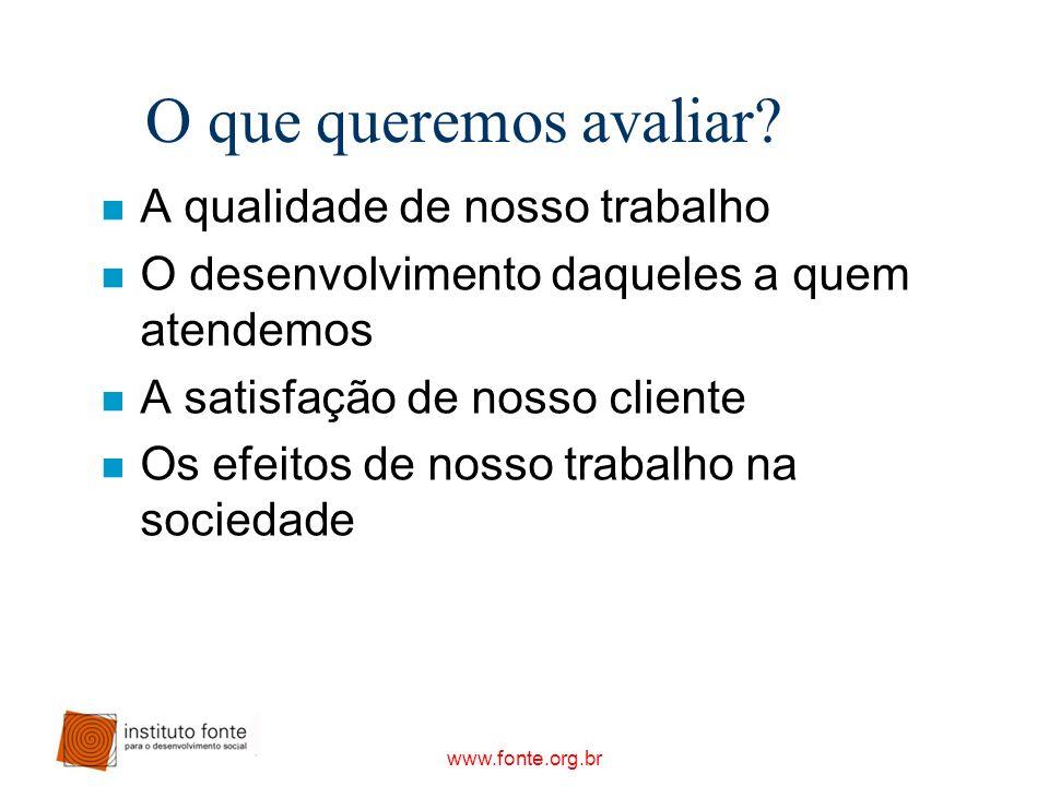 www.fonte.org.br O que queremos avaliar? n A qualidade de nosso trabalho n O desenvolvimento daqueles a quem atendemos n A satisfação de nosso cliente