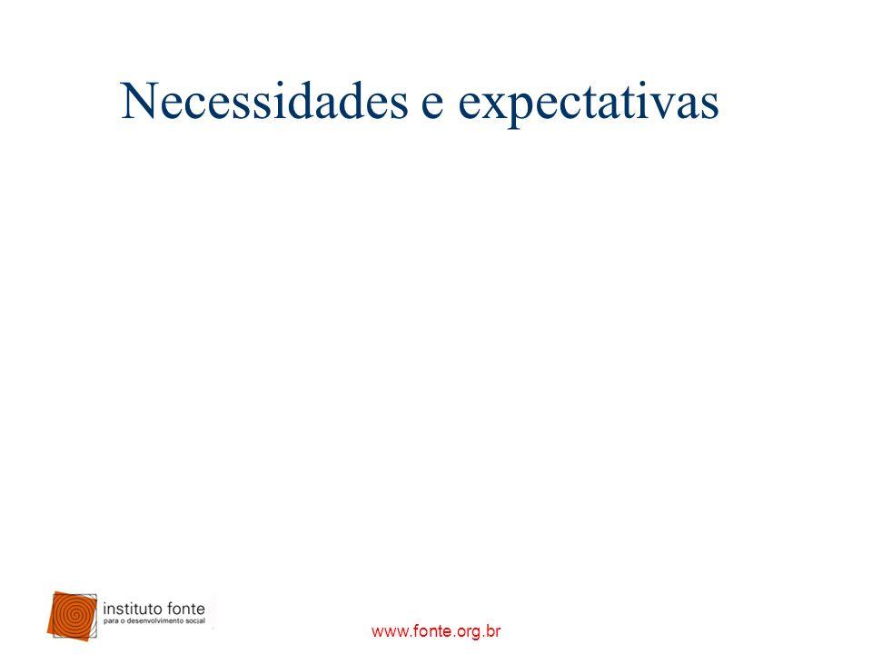 www.fonte.org.br Necessidades e expectativas