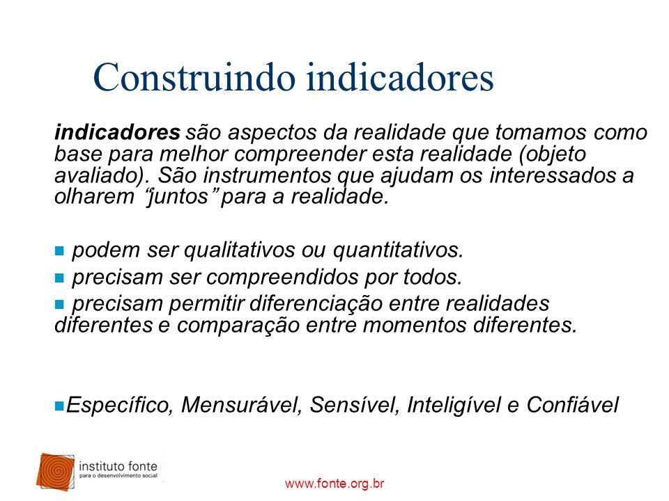 www.fonte.org.br Construindo indicadores indicadores são aspectos da realidade que tomamos como base para melhor compreender esta realidade (objeto av