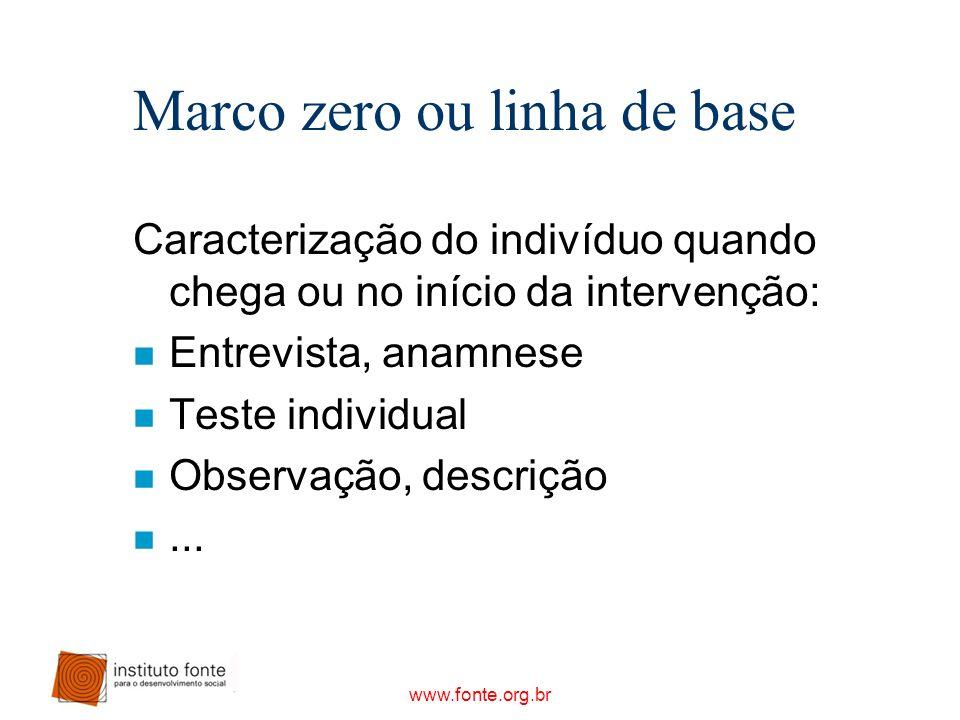 www.fonte.org.br Marco zero ou linha de base Caracterização do indivíduo quando chega ou no início da intervenção: n Entrevista, anamnese n Teste indi