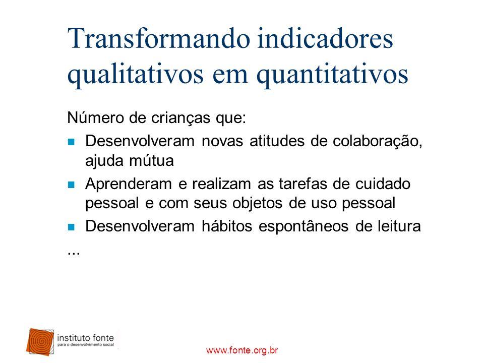 www.fonte.org.br Transformando indicadores qualitativos em quantitativos Número de crianças que: n Desenvolveram novas atitudes de colaboração, ajuda