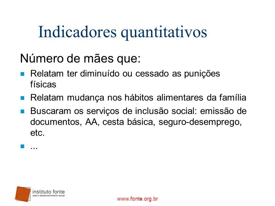 www.fonte.org.br Indicadores quantitativos Número de mães que: n Relatam ter diminuído ou cessado as punições físicas n Relatam mudança nos hábitos al