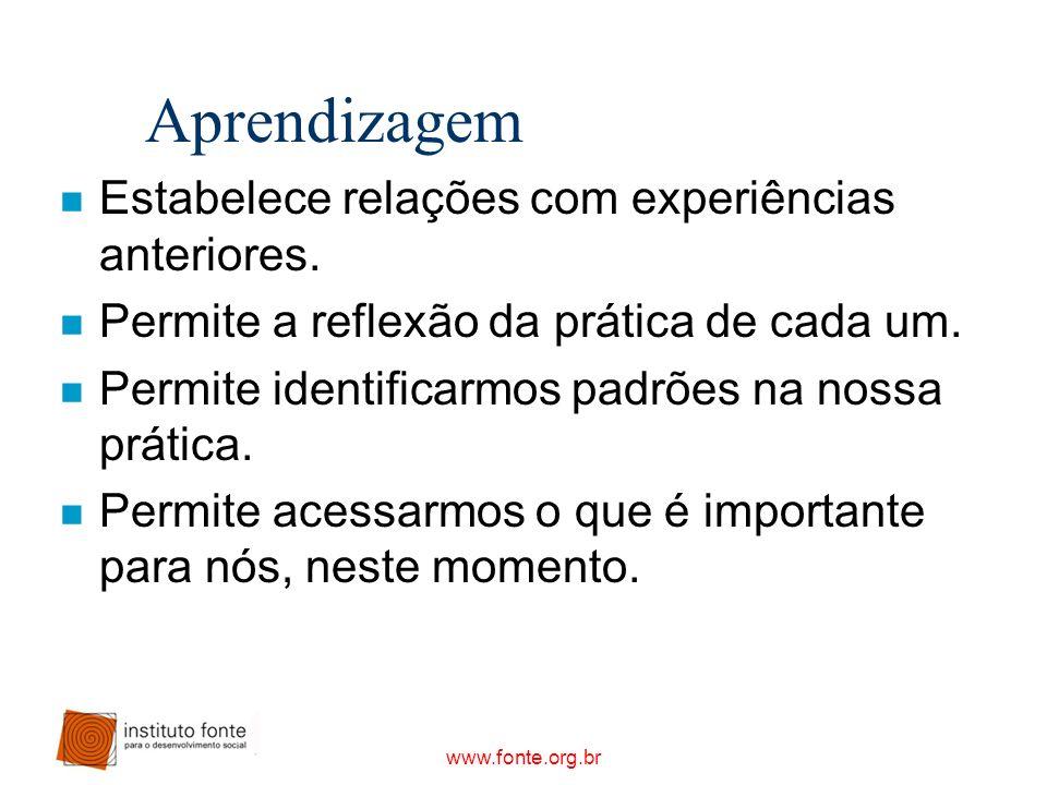 www.fonte.org.br Aprendizagem n Estabelece relações com experiências anteriores. n Permite a reflexão da prática de cada um. n Permite identificarmos