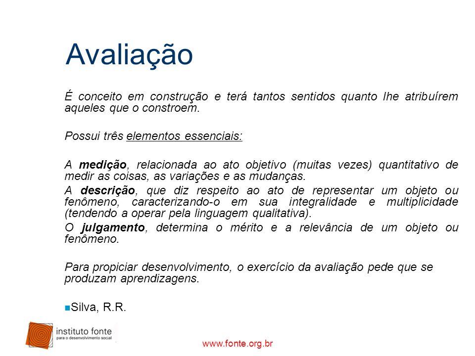 www.fonte.org.br Avaliação É conceito em construção e terá tantos sentidos quanto lhe atribuírem aqueles que o constroem. Possui três elementos essenc