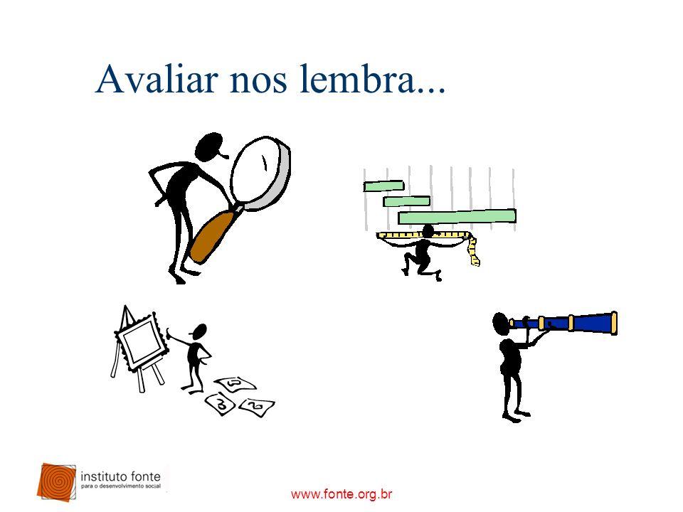 www.fonte.org.br Avaliar nos lembra...