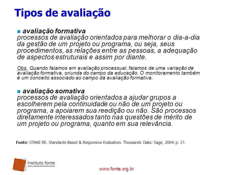 www.fonte.org.br Tipos de avaliação n avaliação formativa processos de avaliação orientados para melhorar o dia-a-dia da gestão de um projeto ou progr