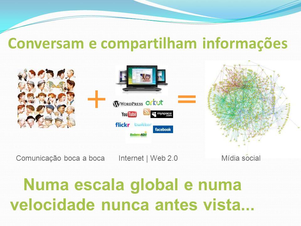 Comunicação boca a boca Mídia social Internet | Web 2.0 Conversam e compartilham informações Numa escala global e numa velocidade nunca antes vista...