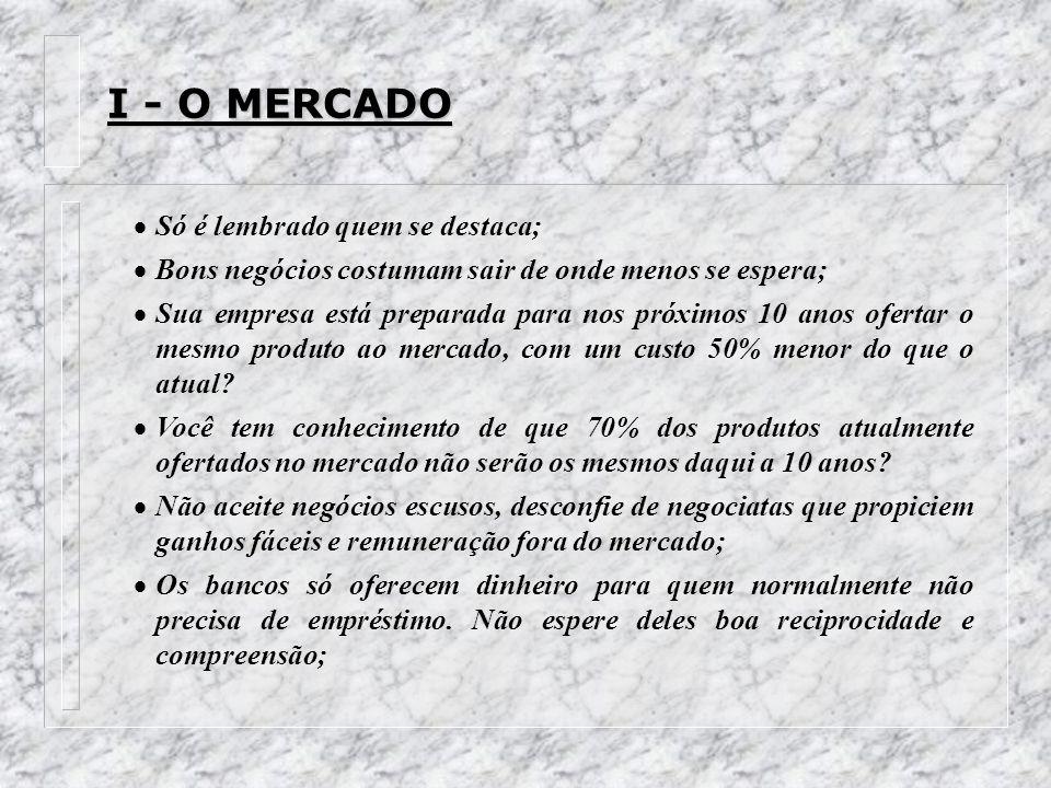 I - O MERCADO Só é lembrado quem se destaca; Bons negócios costumam sair de onde menos se espera; Sua empresa está preparada para nos próximos 10 anos