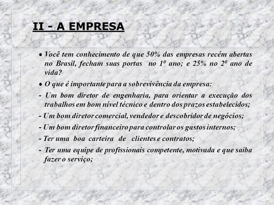 Você tem conhecimento de que 50% das empresas recém abertas no Brasil, fecham suas portas no 1 0 ano; e 25% no 2 0 ano de vida? O que é importante par
