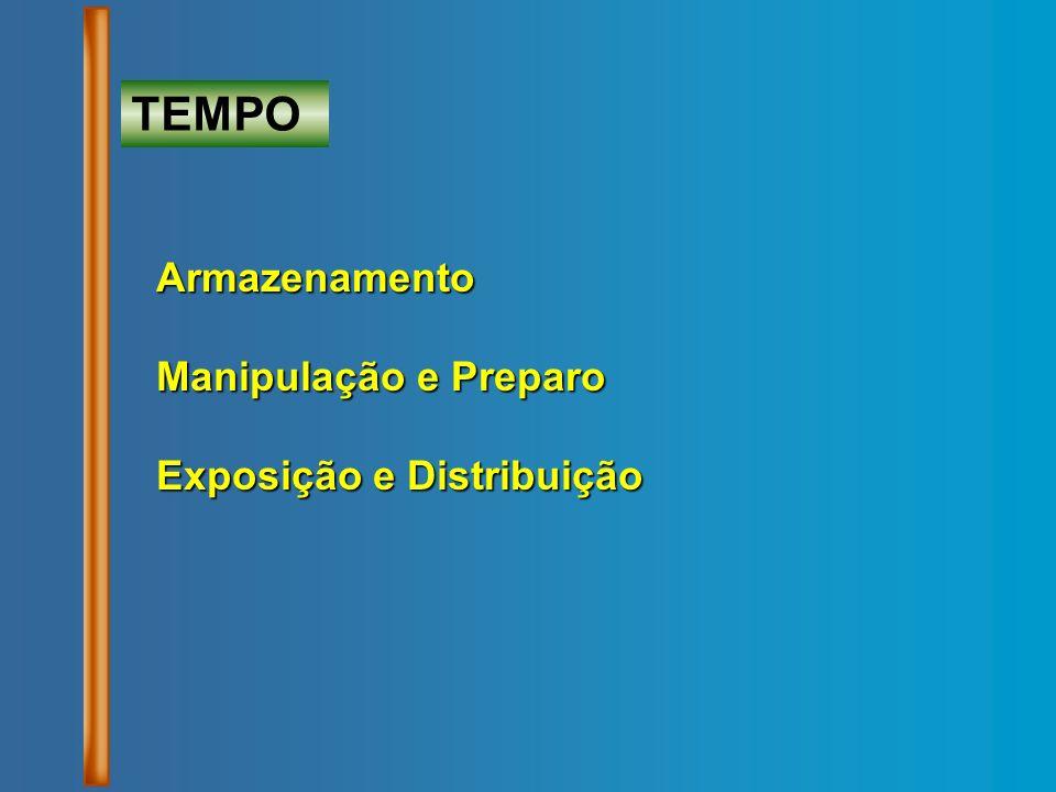 TEMPO Armazenamento Manipulação e Preparo Exposição e Distribuição