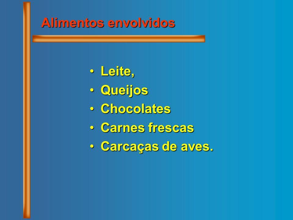Leite,Leite, QueijosQueijos ChocolatesChocolates Carnes frescasCarnes frescas Carcaças de aves.Carcaças de aves. Alimentos envolvidos