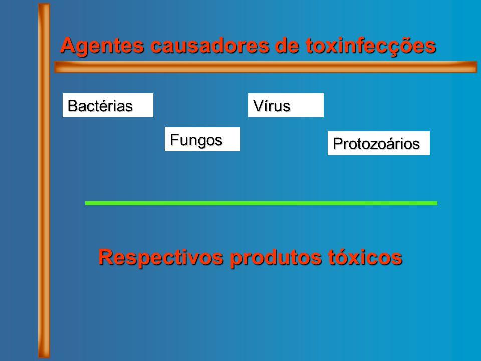 Agentes causadores de toxinfecções Bactérias Fungos Vírus Protozoários Respectivos produtos tóxicos
