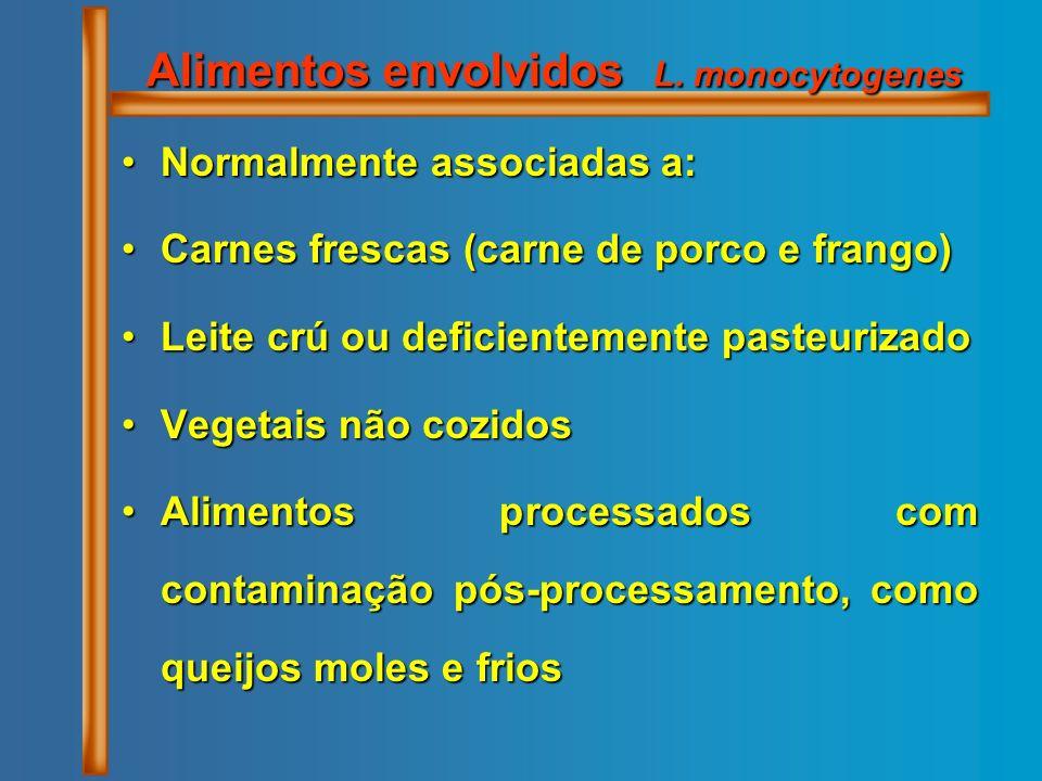 Normalmente associadas a:Normalmente associadas a: Carnes frescas (carne de porco e frango)Carnes frescas (carne de porco e frango) Leite crú ou defic