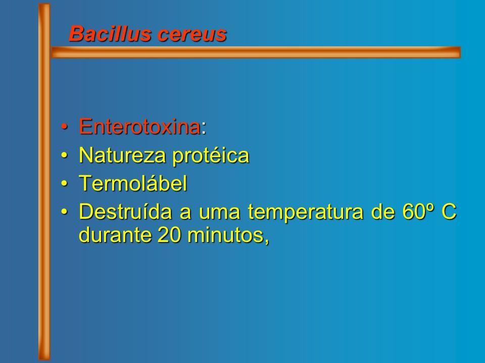 Enterotoxina:Enterotoxina: Natureza protéicaNatureza protéica TermolábelTermolábel Destruída a uma temperatura de 60º C durante 20 minutos,Destruída a