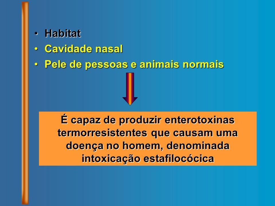 HabitatHabitat Cavidade nasalCavidade nasal Pele de pessoas e animais normaisPele de pessoas e animais normais É capaz de produzir enterotoxinas termo