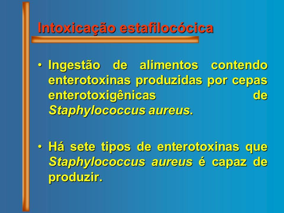 Intoxicação estafilocócica Ingestão de alimentos contendo enterotoxinas produzidas por cepas enterotoxigênicas de Staphylococcus aureus.Ingestão de al