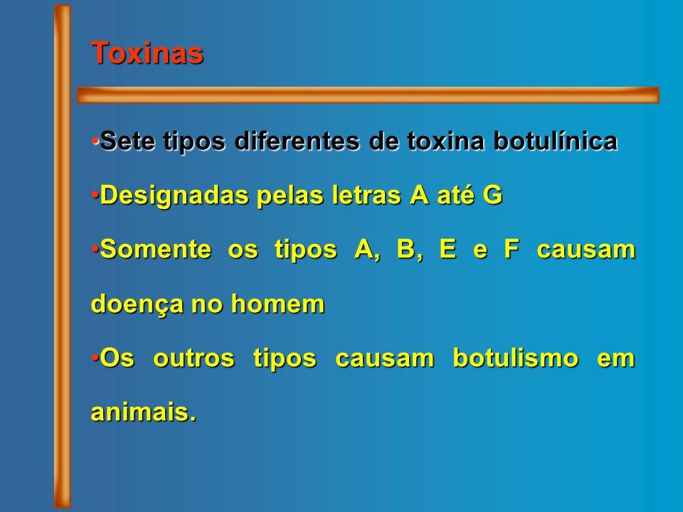 Sete tipos diferentes de toxina botulínicaSete tipos diferentes de toxina botulínica Designadas pelas letras A até GDesignadas pelas letras A até G So