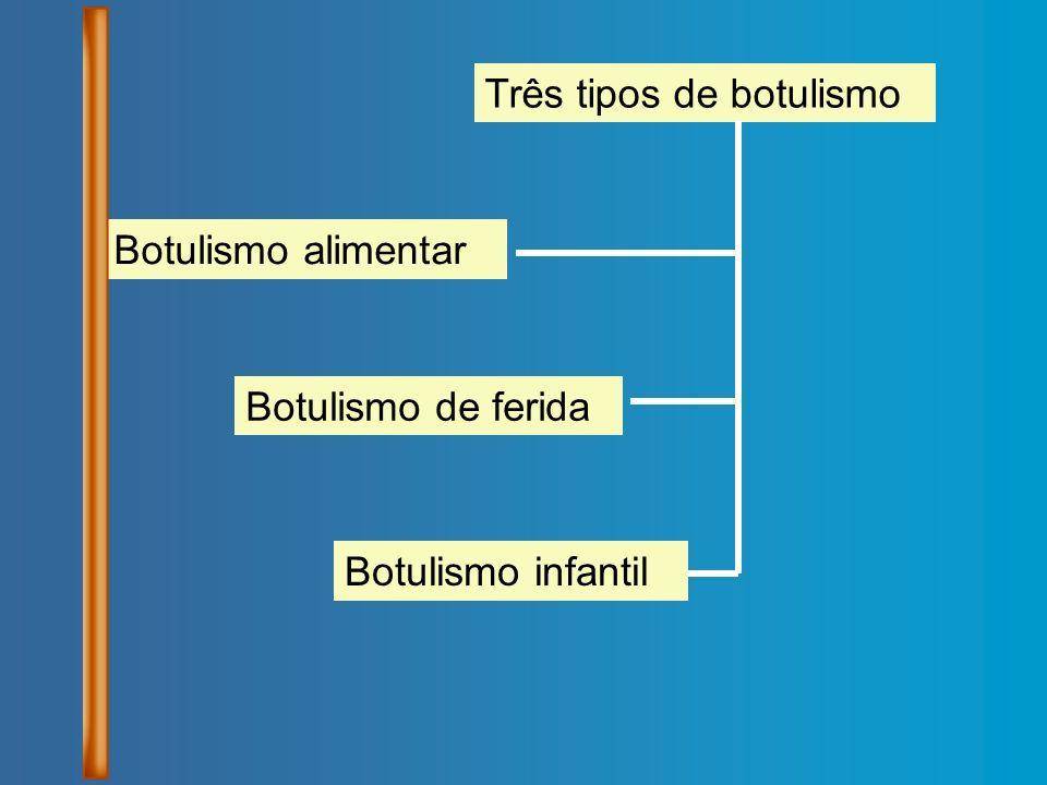 Botulismo alimentar Três tipos de botulismo Botulismo de ferida Botulismo infantil