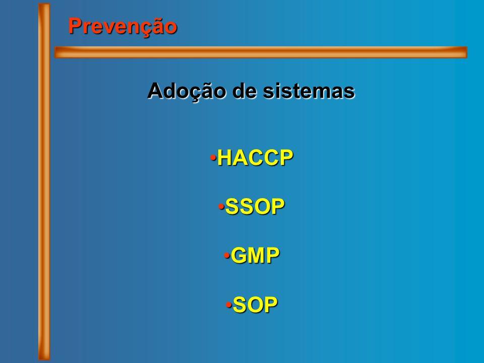 Prevenção Adoção de sistemas HACCPHACCP SSOPSSOP GMPGMP SOPSOP