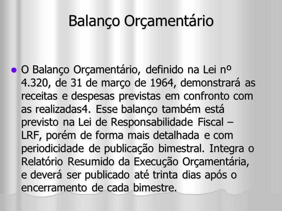 Balanço Orçamentário O Balanço Orçamentário, definido na Lei nº 4.320, de 31 de março de 1964, demonstrará as receitas e despesas previstas em confron