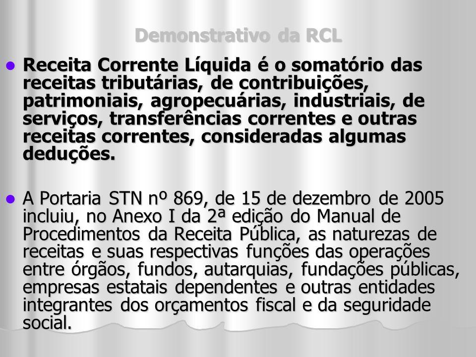 Demonstrativo da RCL Receita Corrente Líquida é o somatório das receitas tributárias, de contribuições, patrimoniais, agropecuárias, industriais, de s