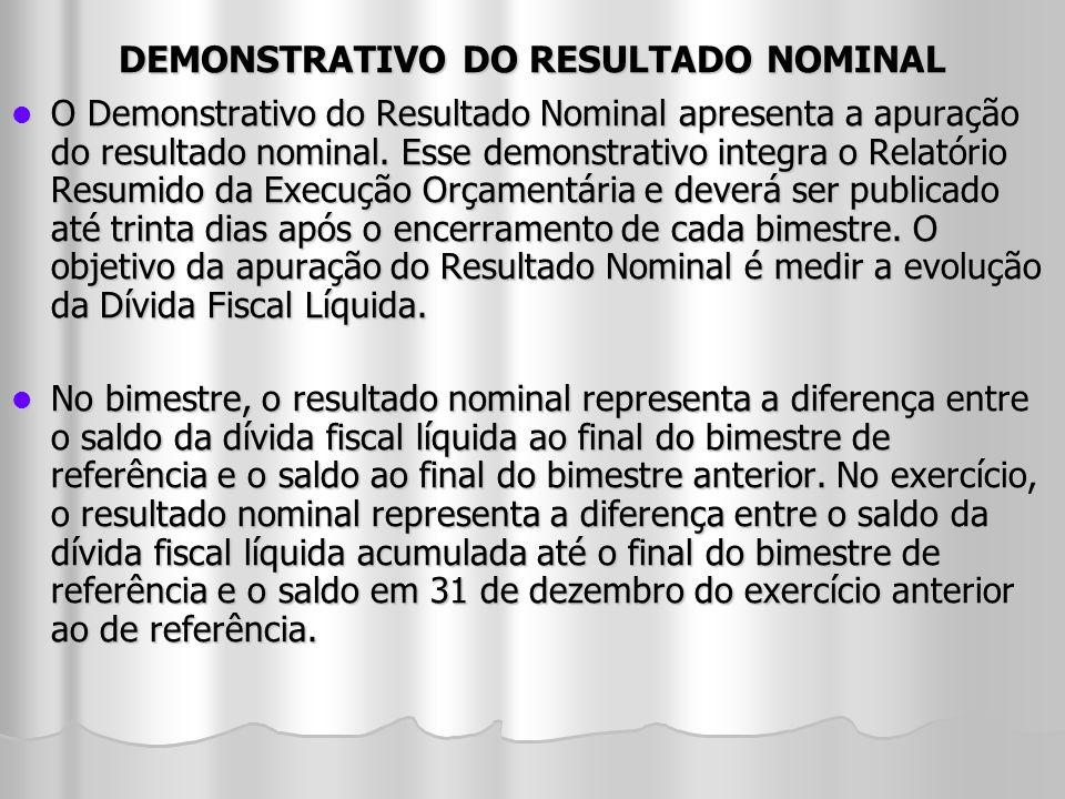 DEMONSTRATIVO DO RESULTADO NOMINAL O Demonstrativo do Resultado Nominal apresenta a apuração do resultado nominal. Esse demonstrativo integra o Relató