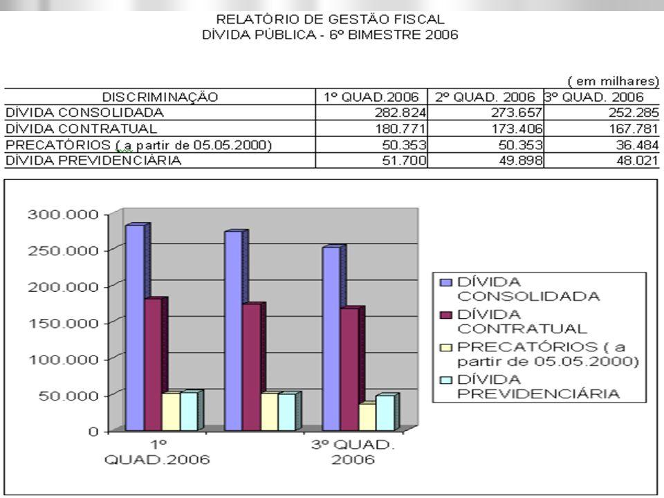 Balanço Orçamentário O Balanço Orçamentário, definido na Lei nº 4.320, de 31 de março de 1964, demonstrará as receitas e despesas previstas em confronto com as realizadas4.